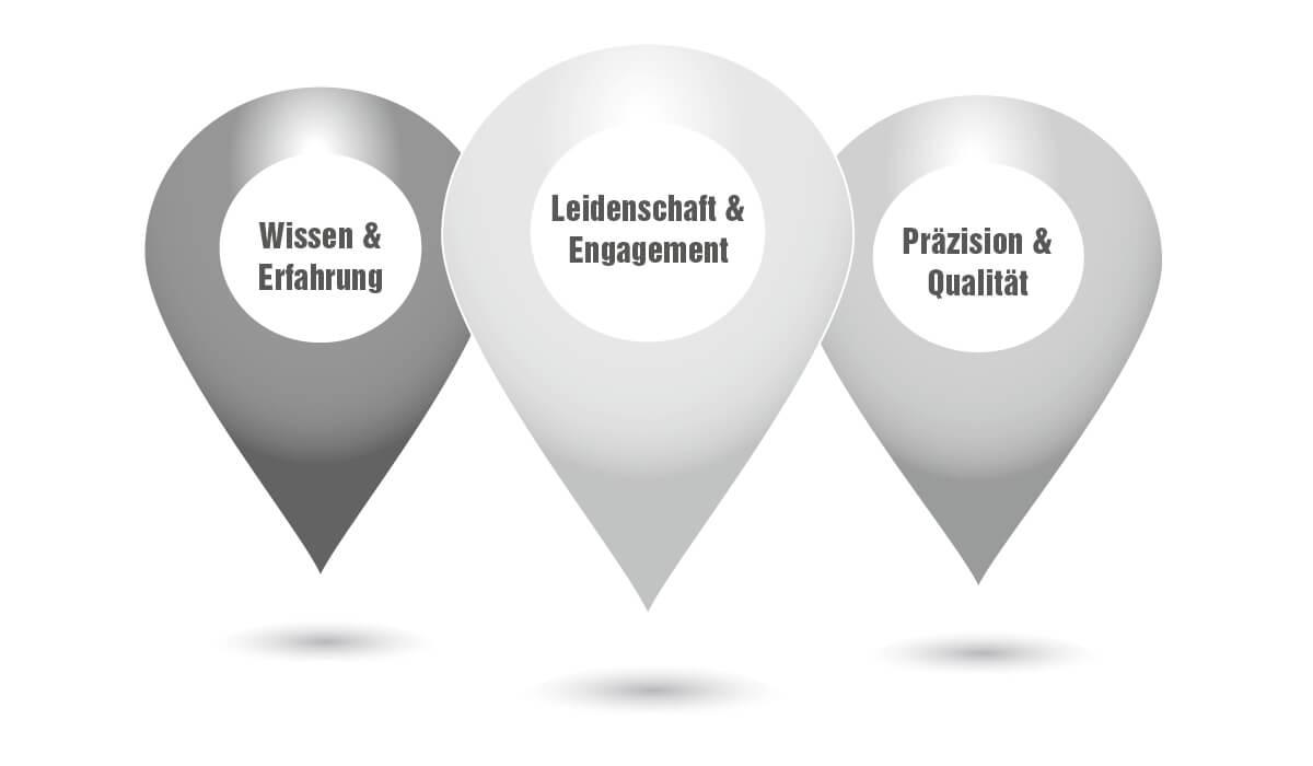 Niedlich Zugehörigkeit Draht Unternehmen Fotos - Schaltplan Serie ...